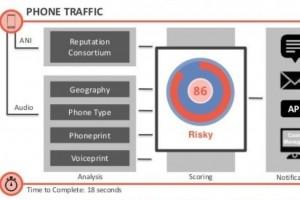 Comment Pindrop coince les fraudeurs des call centers