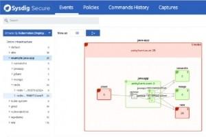 4 outils de sécurité pour containers : Twistlock, Sysdig, Atomicorp et Aqua Container