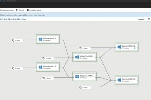 Microsoft aide à migrer les applications sous VMware dans Azure
