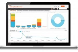 IBM et BMC Software dominent toujours le marché des gestionnaires de systèmes
