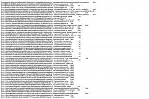 1,4 milliard d'identifiants fuitent dans le darkweb