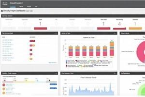 Avec Encrypted Traffic Analytics, Cisco détecte les malware dans le trafic chiffé