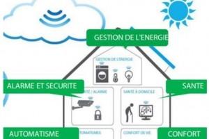 La formation Technicien maison connectée de CFA du Réseau Ducretet certifiée par l'Etat