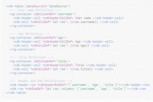 Un kit de composants pour le framework Angular de Google