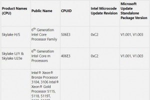 Des patchs Spectre/Meltdown pour Windows 7/8.1