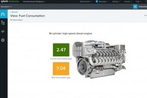 Splunk plonge dans l'analytique IoT industriel