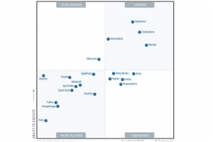 Magic Quadrant : ServiceNow se glisse dans le carré des leaders hpaPaaS