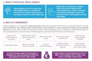 52 experts au sein du conseil IA de la Commission Européenne