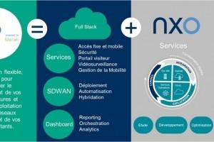 NextiraOne s'associe à Meraki pour proposer des services WiFi managés