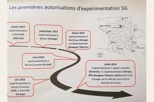 Apr�s les m�tropoles r�gionales, Orange lance des tests 5G en Ile-de-France