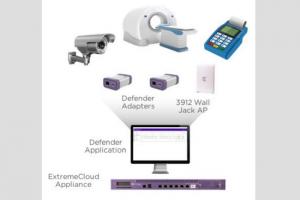 Extreme Networks ajoute un zeste d'IA pour renforcer la sécurité