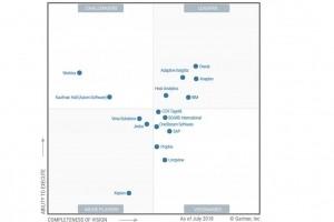 Planification financière : IBM rejoint Anaplan et Oracle parmi les leaders du Quadrant