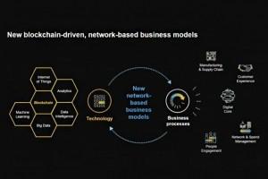 SAP pilote des chaînes d'approvisionnement basées sur blockchain