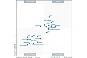 Magic Quadrant infogérance cloud : Atos dans les leaders, Capgemini toujours challenger