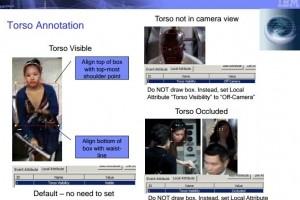 IBM a amélioré sa reconnaissance faciale avec les images de la police new-yorkaise