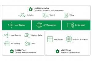Nginx renforce sa gestion des API et des micro-services