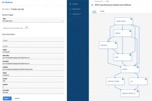 Google simplifie le développement IA avec Kubeflow Pipelines et AI Hub