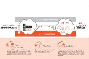 Pure Storage se raccorde à AWS pour son cloud hybride