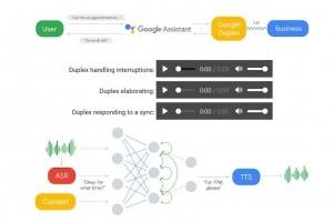 Google teste son service Duplex sur un mode restreint