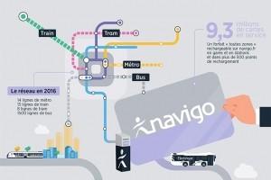Worldline et Conduent retenus pour Smart Navigo