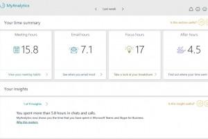 Avec MyAnalytics, Microsoft traque l'organisation des tâches quotidiennes