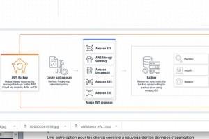 AWS lance AWS Backup, un service de sauvegarde centralisé