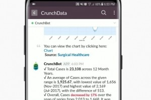 Qlik rachète Crunch Data et son bot analytique conversationnel