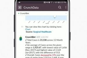 Qlik rach�te Crunch Data et son bot analytique conversationnel