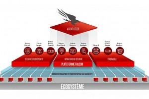 Dell étoffe ses solutions sécurité avec CrowStrike