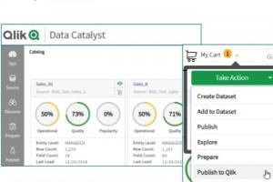 Qlik accélère dans le data management avec Data Catalyst 4