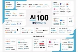 100 start-ups IA prometteuses à suivre en 2019