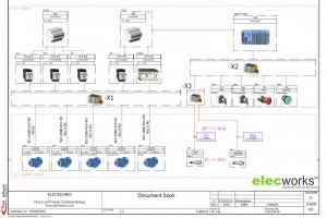 Les solutionsElecworkstombent dans le giron de DassaultSystèmes