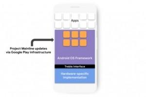 Avec Mainline, Google veut pousser des correctifs critiques d'Android sur le Play Store