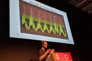 Comment Zalando gère ses clusters Elasticsearch avec Kubernetes