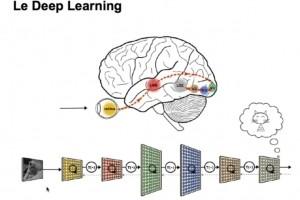 Météo-France ouvre sa formation au deep learning