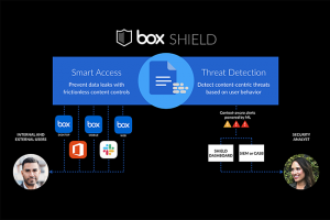 Box Shield arrive cet automne
