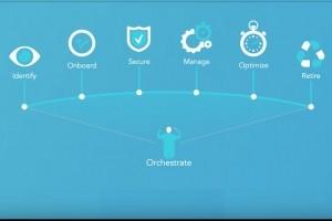 PaloAlto acquiert Zingbox pour renforcer son offre sécurité IoT