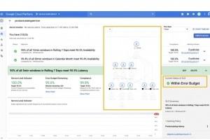 Google facilite l'accès aux micro-services avec Anthos Service Mesh et Cloud Run