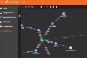 TigerGraph : 32M$ levés et version cloud en disponibilité générale