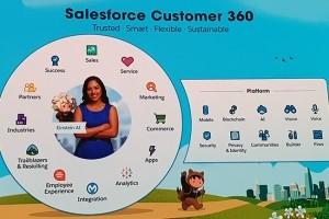Dreamforce 2019 : La vision du client à 360 degrés arrive