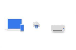 Décès programmé pour GooglePrint