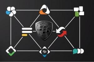 BlackBerry ajoute le support zero trust à sa suite UEM