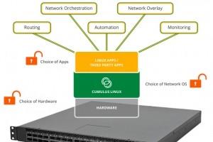 Cumulus Networks met à jour sa distribution réseau