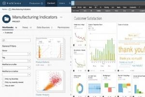 Tableau vs Domo : Comparaison des outils d'analyse en libre-service