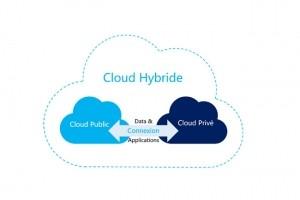 Les entreprises utilisent toujours autant le cloud public