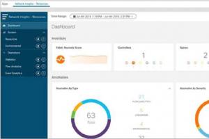 Cisco ajoute la résolution proactive des problèmes à sa suite logicielle pour datacenter