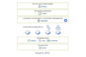 Avec Karbon 2.0, Nutanix propose de gérer des clusters Kubernetes hors ligne