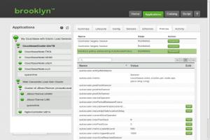 Apache Brooklyn 1.0, un framework pour le cloud autonome