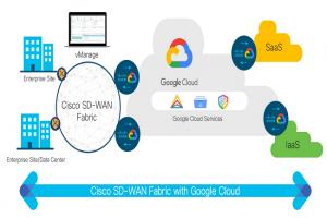Cisco intègre la connectivité SD-WAN avec Google Cloud