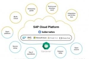 40 000 clients cloud de SAP affectés par des problèmes de sécurité